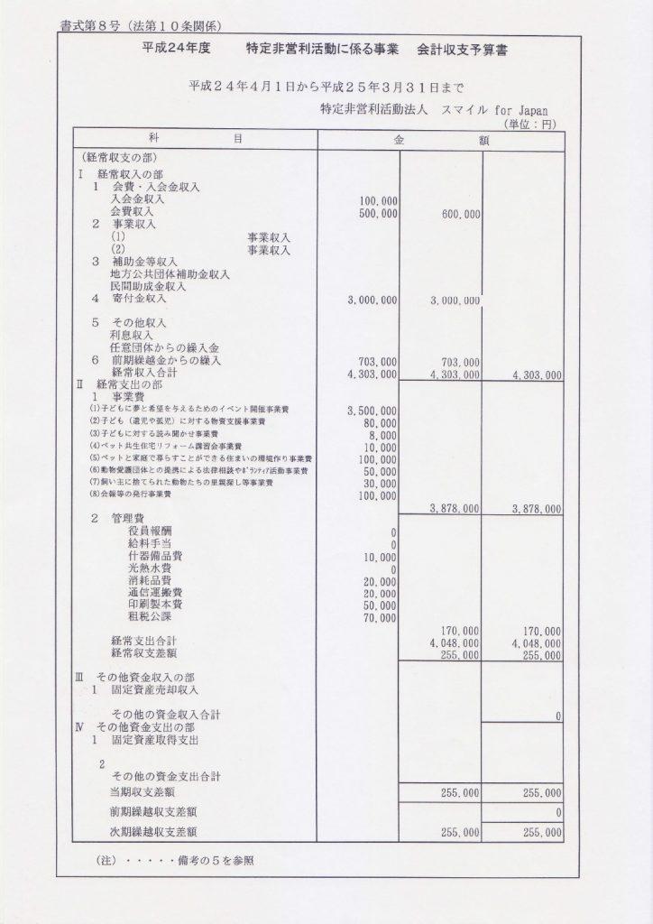 平成24年度収支報告