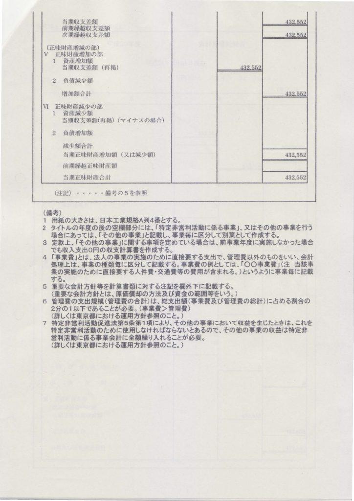 平成25年度収支報告-2